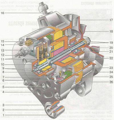 руководство по ремонту ваз 21041 Инструкцию можно скачать с: 9-ти...