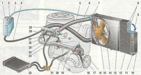 Система охлаждения ваз 21074 схема фото 380