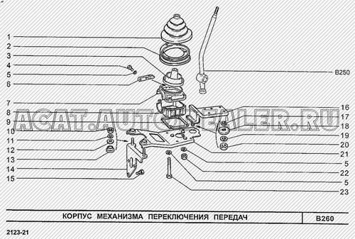 Поиск информации о способах реализации привел к механизму переключения передач от Нивы-Шевроле.